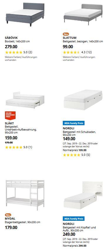 IKEA Betten Test und Erfahrungen - Die besten Betten von ...